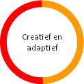 Creatief en adaptief