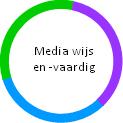 Media- wijs en vaardig