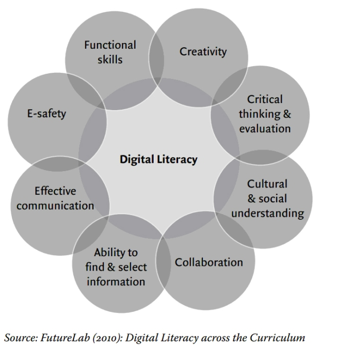 digitalegeletterdheid(2)