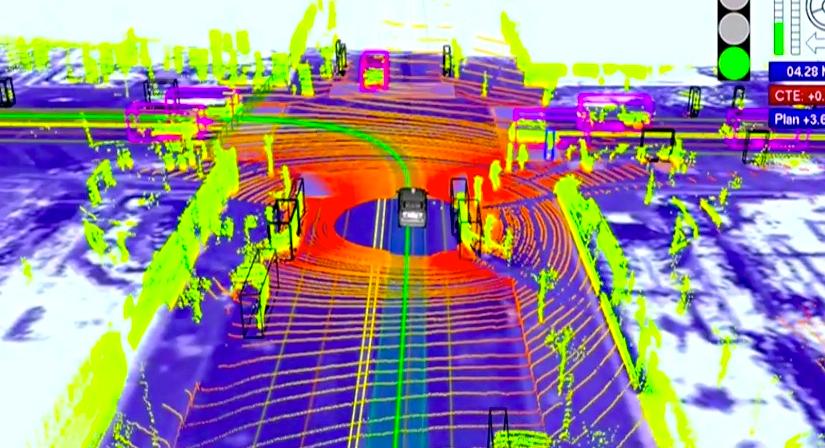 Gezond samenwerken met je robotcollega op de achterbank van een zelfrijdendeauto